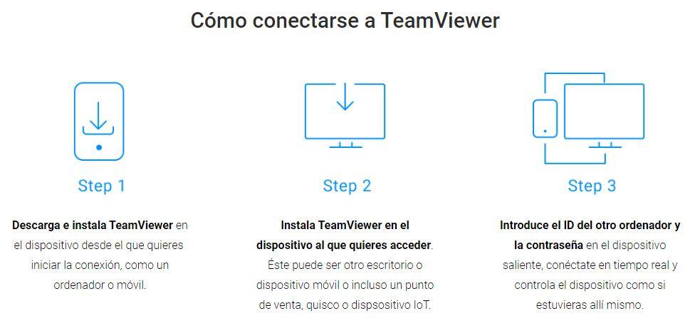 Cómo conectarse a TeamViewer